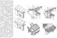 Рис. 20.9. Организованный наружный водоотвод со скатных крыш
