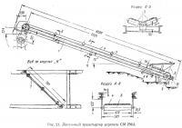 Рис. 21. Ленточный транспортер агрегата CM-296А