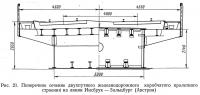 Рис. 21. Поперечное сечение двухпутного ж/д коробчатого пролетного строения