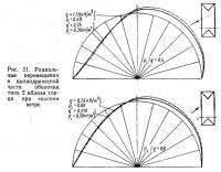 Рис. 21. Радиальные перемещения в цилиндрической части оболочки типа 2
