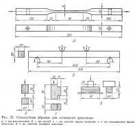 Рис. 21. Стандартные образцы для испытания древесины