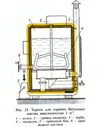 Рис. 21. Термос для горячих битумных мастик вместимостью 1 м3