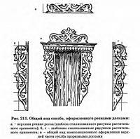 Рис. 211. Общий вид столба, оформленного резными досками