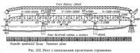 Рис. 212. Мост с консольными пролетными строениями