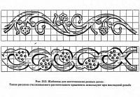 Рис. 213. Шаблоны для изготовления резных досок