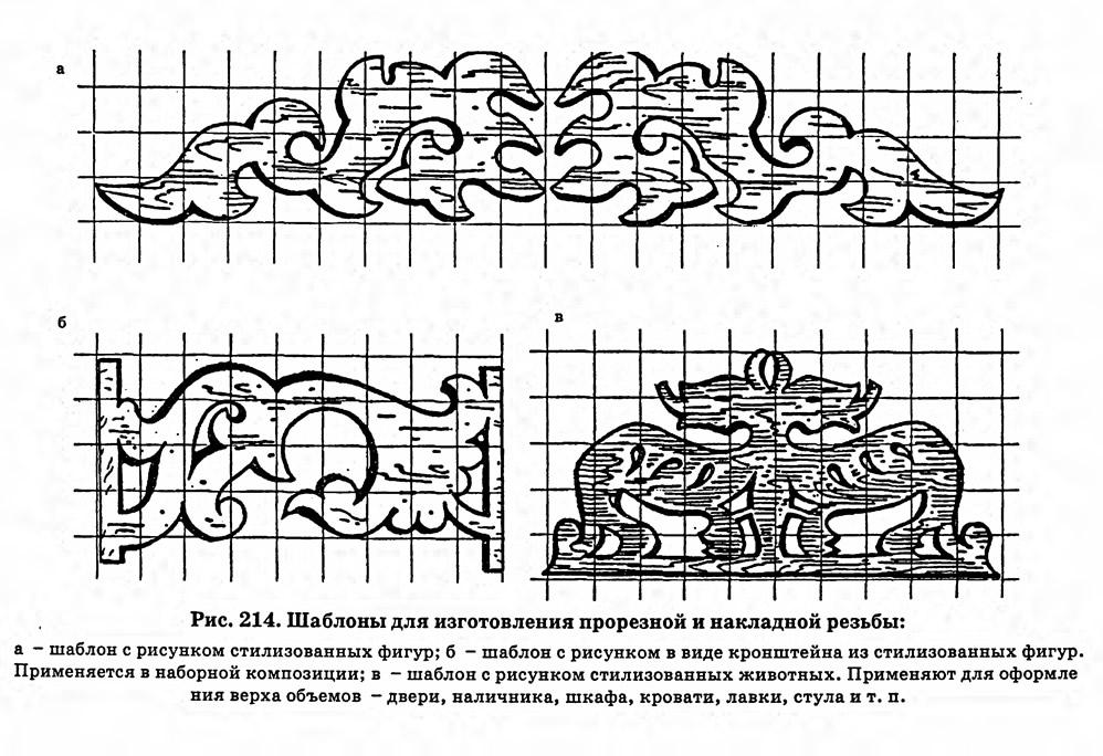 Рис. 214. Шаблоны для изготовления прорезной и накладной резьбы