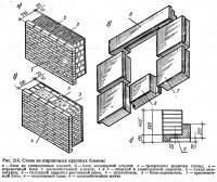 Рис. 214. Стена из кирпичных крупных блоков