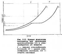 Рис. 2.17. Кривые изменения температур при нагревании