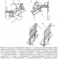 Рис. 21.7. Лестницы из мелкоразмерных элементов