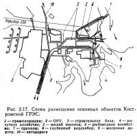 Рис. 2.17. Схема размещения основных объектов Костромской ГРЭС