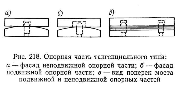 Опорные части роч размеры