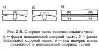 Рис. 218. Опорная часть тангенциального типа