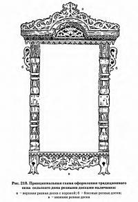 Рис. 218. Принципиальная схема оформления традиционного окна резными досками наличника