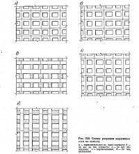 Рис. 218. Схемы разрезки наружных стен на панели