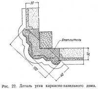 Рис. 22. Деталь угла каркасно-панельного дома