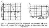Рис. 22. Изменения предела прочности при сжатии и деформаций усадки ячеистых бетонов