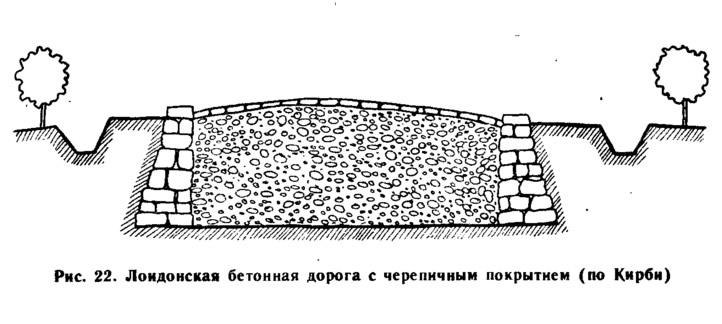Рис. 22. Лондонская бетонная дорога с черепичным покрытием