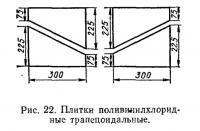 Рис. 22. Плитки поливилилхлоридные трапецеидальные