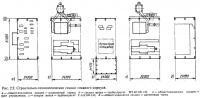 Рис. 2.2. Строительно-технологические секции главного корпуса