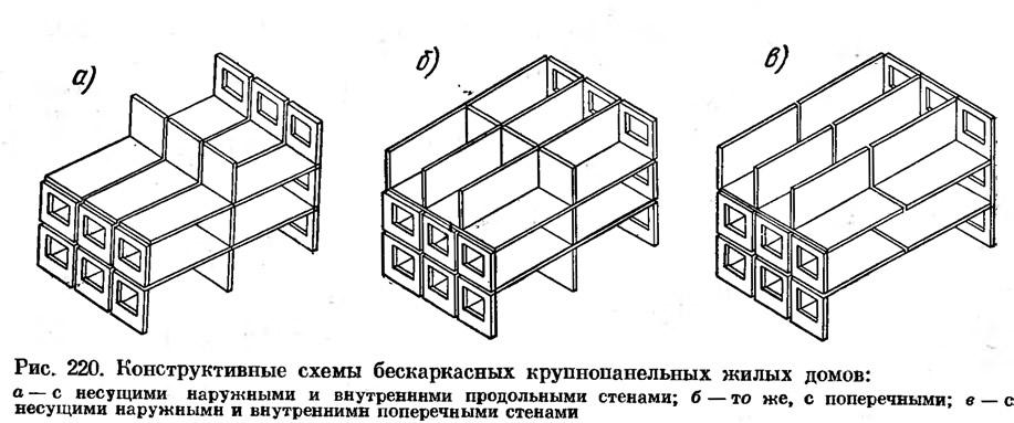 Изобразить конструктивную схему