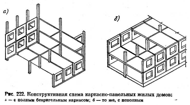 Конструктивная схема здания forum 142