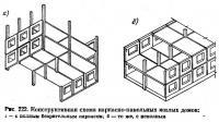 Рис. 222. Конструктивная схема каркасно-панельных жилых домов