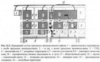 Рис. 22.2. Примерный состав городского промышленного района