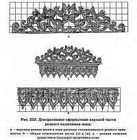 Рис. 223. Декоративное оформление верхней части резного наличника окна