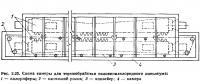 Рис. 2.23. Схема камеры для термообработки поливинилхлоридного линолеума