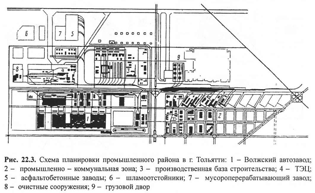 Схема планировки промышленного