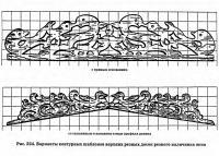 Рис. 224. Варианты контурных шаблонов верхних резных досок резного наличника окна