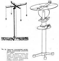 Рис. 23. Греческие геодезические инструменты, используемые римлянами