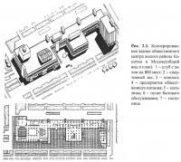 Рис. 2.3. Кооперированное здание общественного центра Капотня в Москве