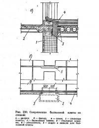 Рис. 230. Сопряжение балконной плиты со стеной