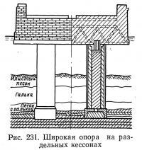 Рис. 231. Широкая опора на раздельных кессонах
