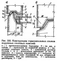 Рис. 232. Конструкции горизонтальных стыков наружных стеновых панелей