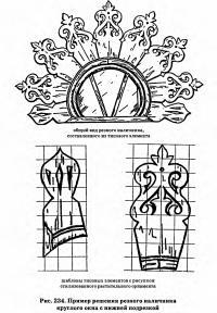 Рис. 234. Пример решения резного наличника круглого окна с нижней подрезкой