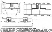Рис. 238. Противопожарные требования к лестницам жилых домов