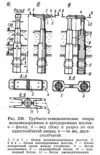 Рис. 238. Трубчато-телескопические опоры железнодорожных и автодорожных мостов