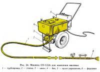 Рис. 24. Машина СО-122А для нанесения мастики