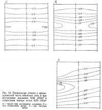 Рис. 24. Продольные усилия в цилиндрической части оболочки типа 2