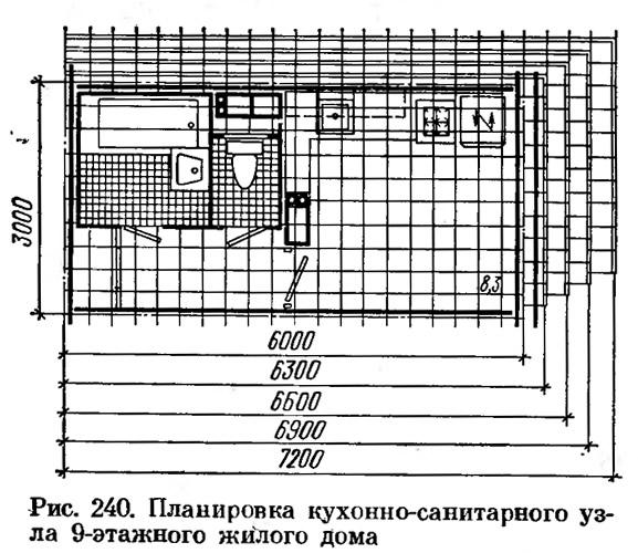 Рис. 240. Планировка кухонно-санитарного узла 9-этажного жилого дома