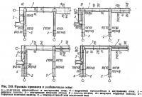 Рис. 243. Правила привязки к разбивочным осям
