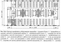 Рис. 24.4. Пример планировки и оборудования гардеробно-душевого блока