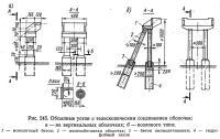 Рис. 245. Обсыпные устои с телескопическим соединением оболочек