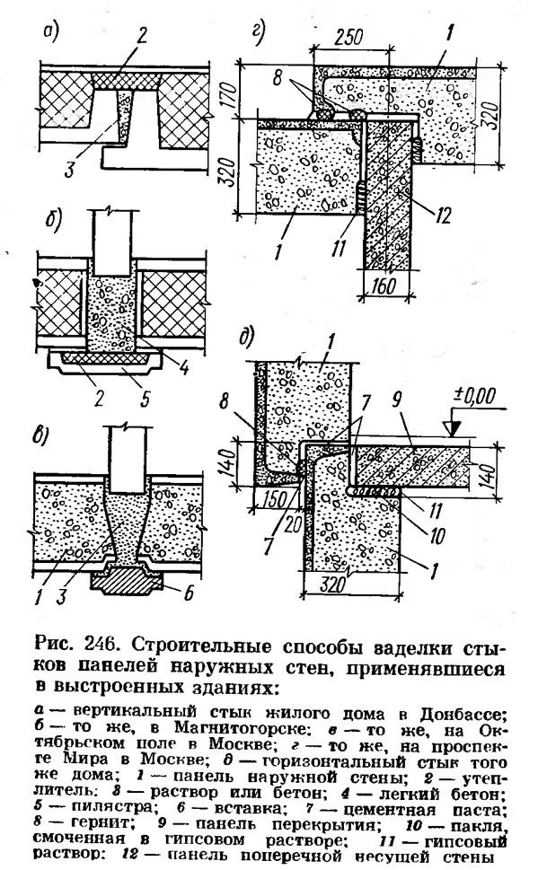 Рис. 246. Строительные способы ааделки стыков панелей наружных стен