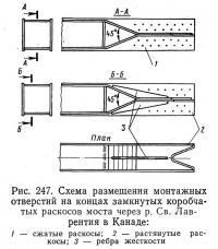 Рис. 247. Схема размещения монтажных отверстий на концах замкнутых коробчатых раскосов