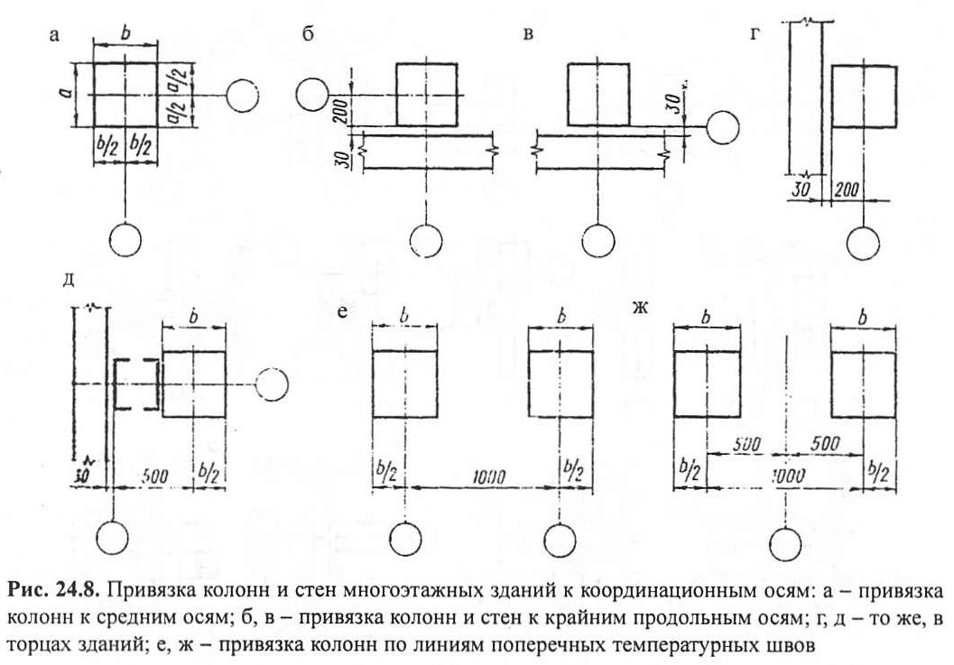 Схема привязки зданий