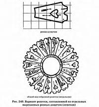Рис. 249. Вариант розетки, составленной из отдельных вырезанных резных дощечек
