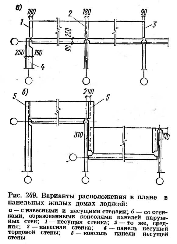 Рис. 249. Варианты расположения в плане в панельных жилых домах лоджий